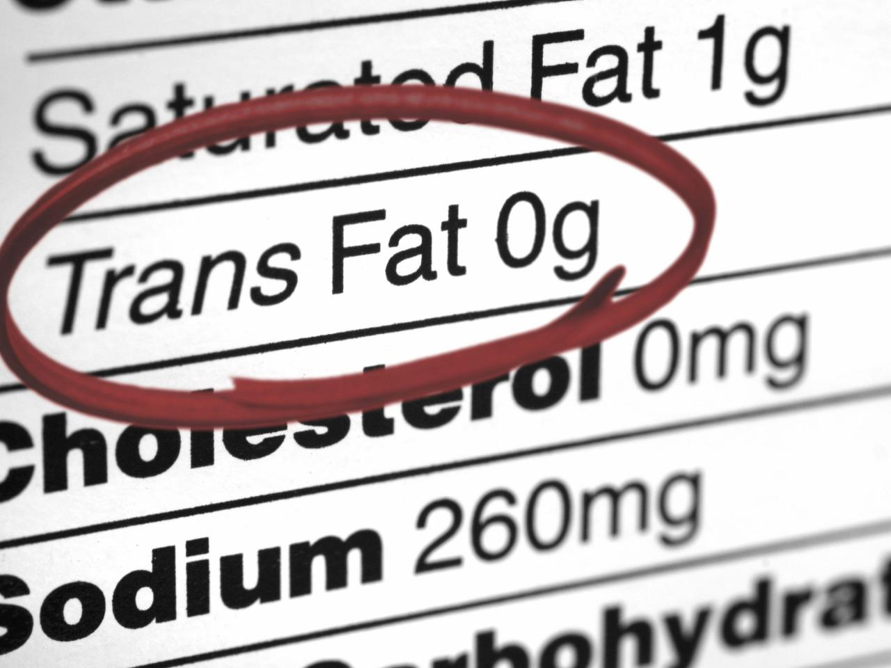 Why are trans fats harmful-8612