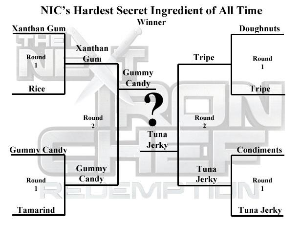 Next Iron Chef Secret Ingredient Bracket Challenge Winner