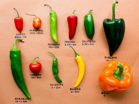 From the Competition to Your Kitchen: Chile Pepper Cheat Sheet
