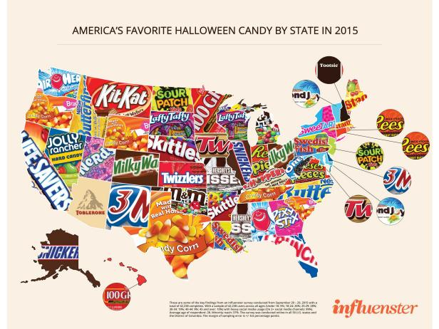 connecticut and rhode island prefer peanut butter cups reeses if you please and candy corn is the halloween treat of choice in five states